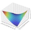 Pythonで2変数関数の勾配を可視化する