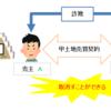 ≪宅建試験対策≫詐欺
