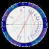 グレゴリオ暦のお正月の意味と2021年の春分図(2021年3月20日)のホロスコープ