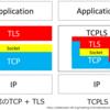 TCPとTLSを連携させるTCPLS