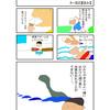 漫画「きっと、いいことあるさ」◎キー坊の夏休みⅢの①