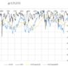 gr125255グラフで見る過去の暴落との比較