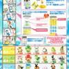「ポケットモンスターベストウイッシュ」バンプレスト プライズアイテムラインナップ(2011年4月〜2011年5月)