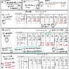 簿記きほんのき140 商品有高帳(先入先出法)