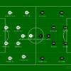 【マッチレビュー】20-21 CL第4節 ディナモ・キエフ対バルセロナ