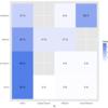 Google アナリティクス:マルチチャネルレポートの図示(アトリビューション分析)