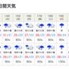 天気予報が変わることを信じて…。