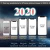 iPhone 12シリーズは4モデル構成か 2020年はiPhone SE合わせて5モデルのiPhoneが登場との予測 iPhone 12は5Gに完全対応