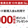 楽天カード作成&利用で8000P+モッピーの組み合わせで19,000円相当還元