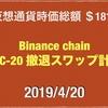 【バイナンス2018年1月の高値更新】2019/4/20 仮想通貨時価総額20兆2000億