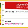 【ハピタス】NTTドコモ dカード GOLDが期間限定で22,500pt(22,500円)にアップ!  さらに最大18,000円相当のプレゼントも!