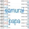【副業FX】2月11日のFX EA自動売買(ファンマゴ)収益結果