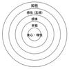 盛和塾 読後感想文 第102号