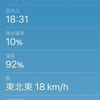 香港の天気と湿度、最高気温、最低気温について調べてみた結果