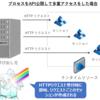 Blue Prism を Web API から呼ぶときのアレコレ(マニア向け)②