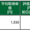 保有株式と資産状況☆2020/6/20(土)