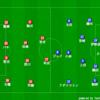 〜ポテンシャルで対決〜 2015 J2リーグ 第28節 ジュビロ磐田 VS 京都サンガ