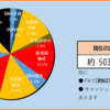 2020年25週目の資産報告(6/20)