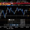 【株式投資】米国雇用統計良好も上げ疲れから反落に、東京もスピード調整へ