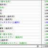 2012年6月のまとめ~18杯~