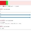 【React】配色ジェネレーターを作った(HSBでメインカラー、アクセントカラー、ベースカラーを割り出す!)