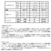 GCIアセット・マネジメント・チーフFXストラテジストの為替分析(3月27日号)