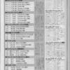 ゲーメスト全一6 :1987年5月号