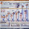 日経新聞のインフォグラフィックス、今週は「女性パワー 消費引っ張る」