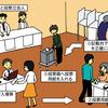 選挙場や「投票立会人」の役割が文化的に遅れている日本