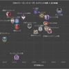 【後半戦の行方を占う】2017シーズン J1リーグ前半戦をデータで振り返る
