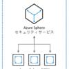 Azure Sphereテナントの作成(準備編)