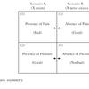 「基本的非対称性(反出生主義)」への反証