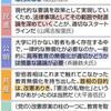 教育無償化で各党隔たり 公「慎重に」 民・共・社「改憲しなくても可能」 - 東京新聞(2017年5月26日)