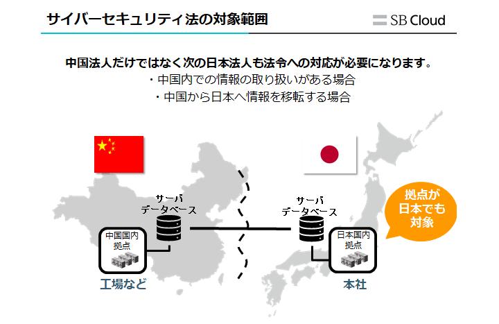 「中国サイバーセキュリティ法」対策セミナーを開催しました