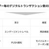 CEC TOKYO イベントレポート