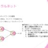 「機械学習と深層学習」をやってみる(5. ニューラルネットワーク)