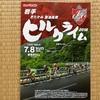 2018年きたかみ夏油高原ヒルクライムに参加して1/2