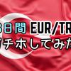 ユーロ/トルコリラ 18日間運用での損益は? | トルコとクルド人の関係性を知るべし
