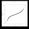 t分布とかX^2分布に従う乱数とか