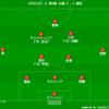 【J1 第9節】浦和 0 - 0 札幌 ミシャサッカーのミラーゲームでは後れを取ったが十分な手応えを掴んだと言えるスコアレスドロー
