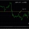 4/26(金)昨日のトレード結果 GBP/JPY