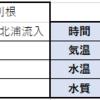 【8月陸王ダービー】8/06(木) 2日目【釣果報告】