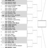 BNPパリバオープン2017男子ダブルスのドロー組み合わせ表!見どころ満載かも【テニス】