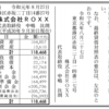 株式会社ROXX 第5期決算公告