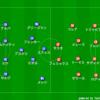 【マッチレビュー】19-20 スーペル・コパ準決勝 バルセロナ対アトレティコ・マドリ―