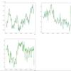【Python】温度・湿度・気圧を記録しグラフ化する