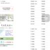 【H29受験】渋谷教育学園渋谷中学校入試結果