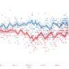 Udemy 「実践 Python データサイエンス」でアメリカ大統領選挙をデータマイニングする