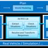 Intelのad-rss-libを大解剖!RSSのライブラリのアーキテクチャと中身を解説する!