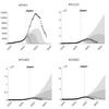 国レベルのCovid-19感染のパネル予測